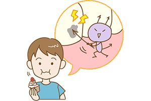 ミュータンス菌の行動